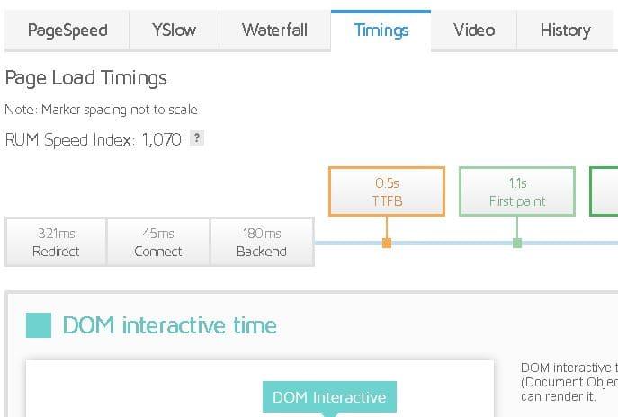 Aperçu du TTFB avec l'outil GTMetrix