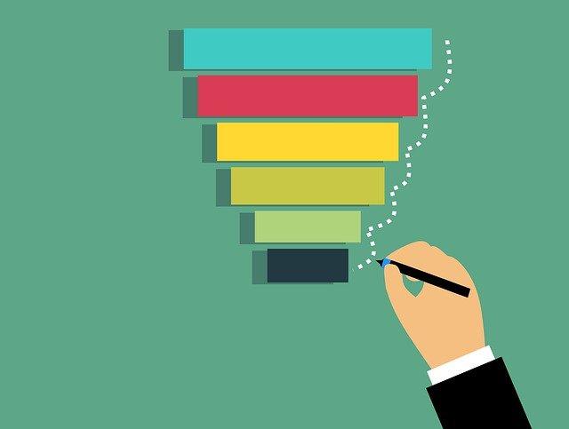 Entonnoir de vente : Comment le créer pour son site e-commerce